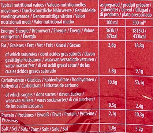 Nissin Demae Ramen Spicy, 5er Pack (5 x 100 g Beutel) - 2